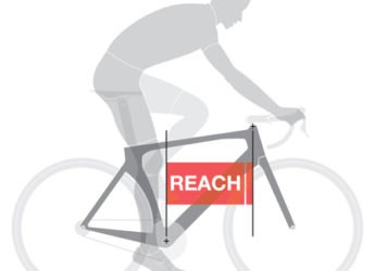 Stack and Reach – Altura y Longitud